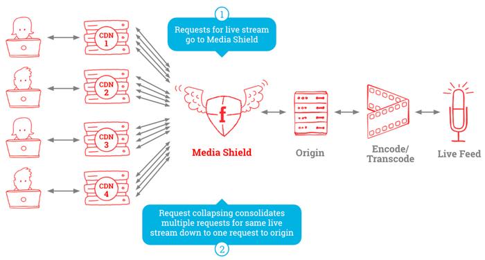 media-shield-ga