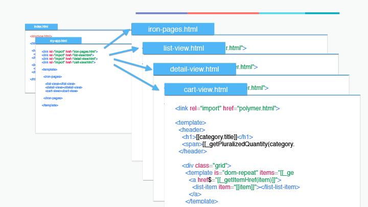 web-components