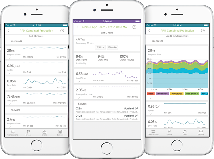 case study new relic 2