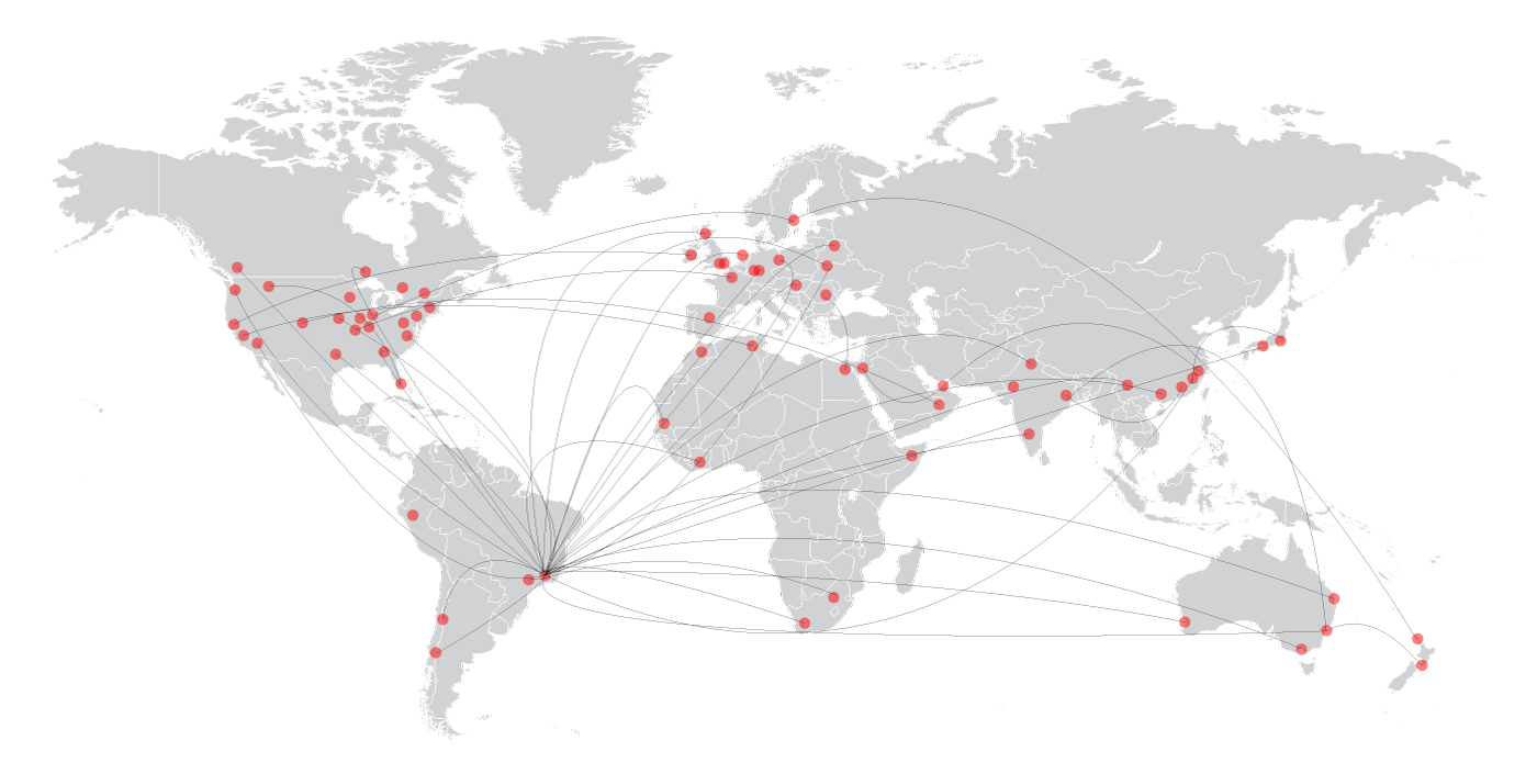 DDoS-traffic