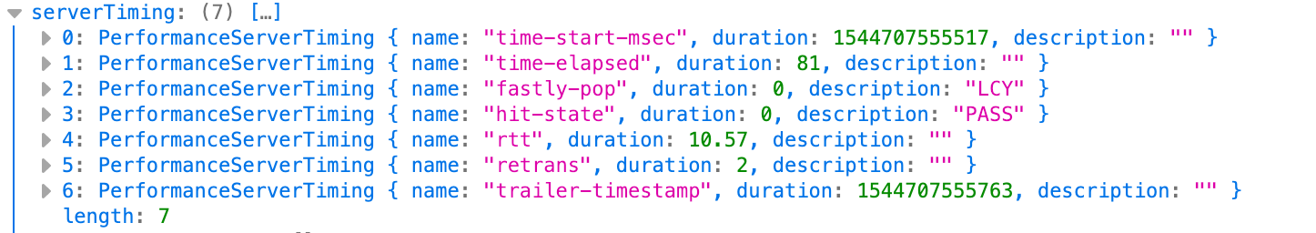 Supercharging Server Timing with HTTP trailers