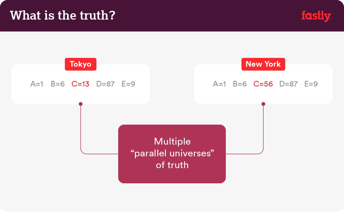 parallel-universes (1)
