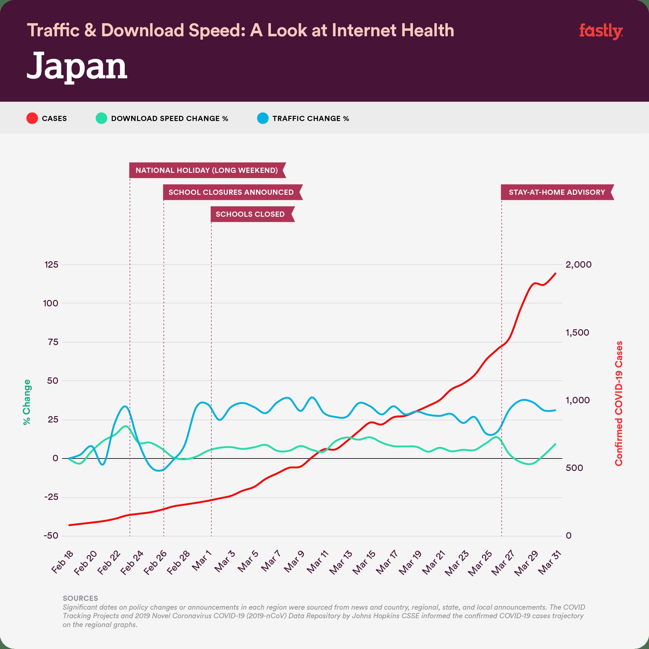 Graph-Japan