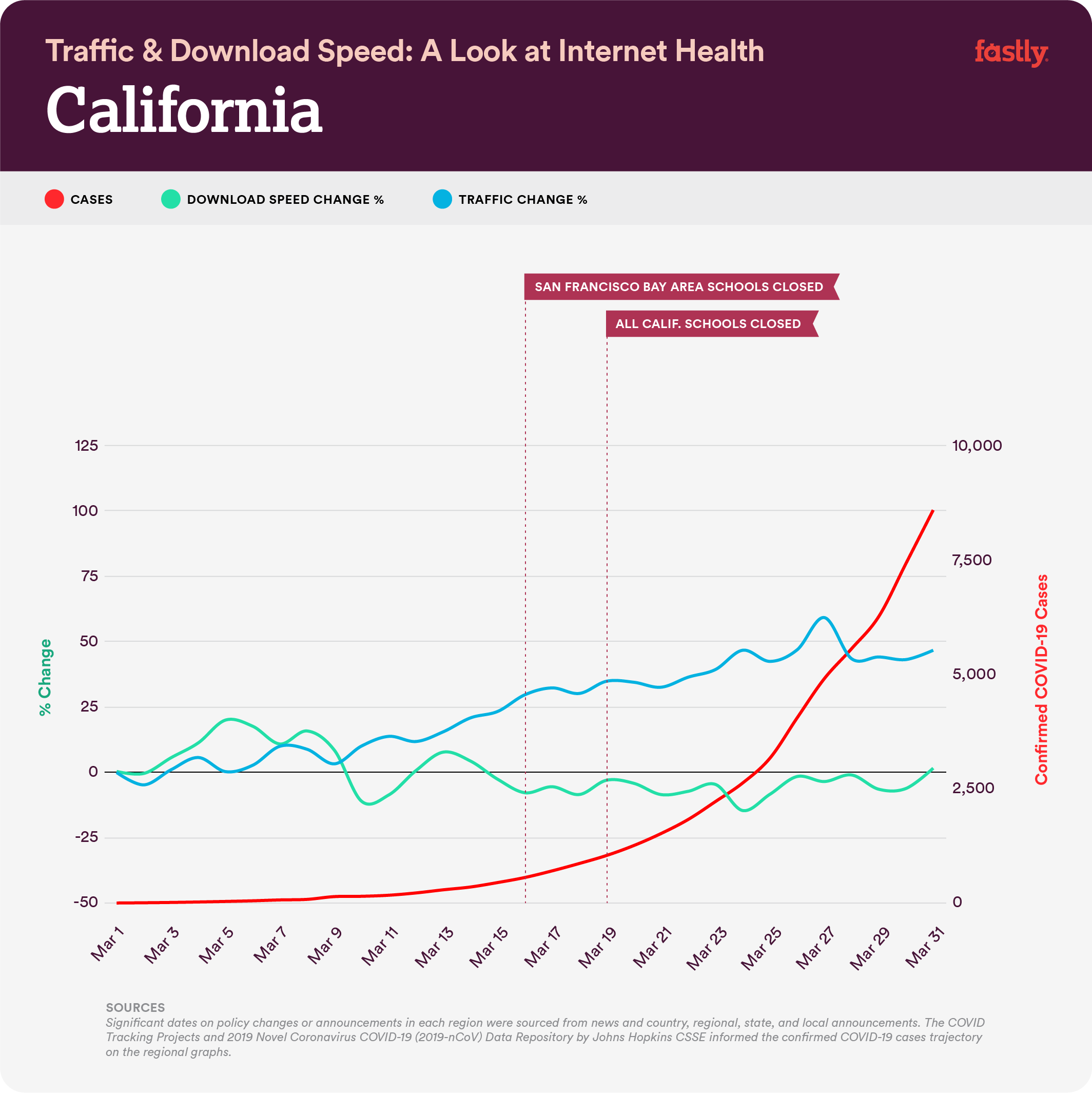 Graph-US-CA