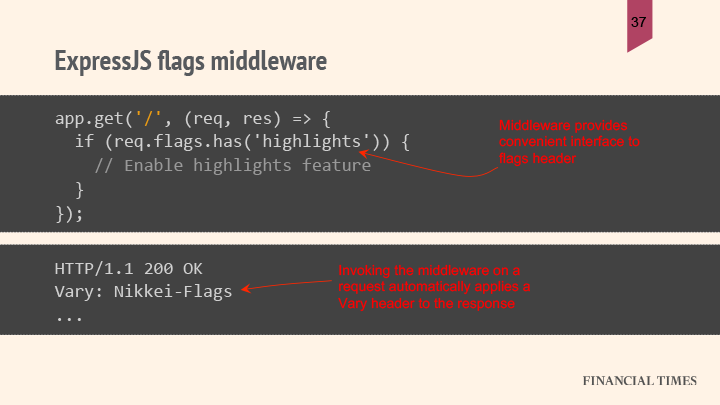 flags-middleware